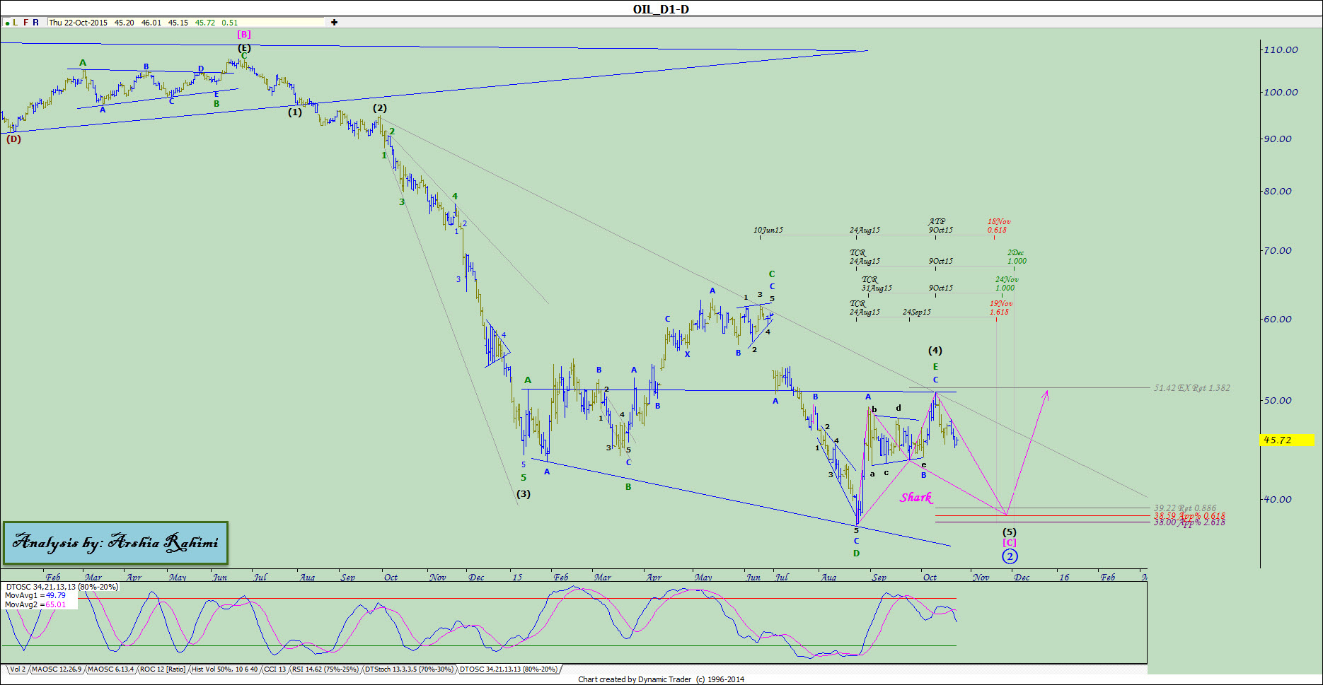 Crude Oil 0002