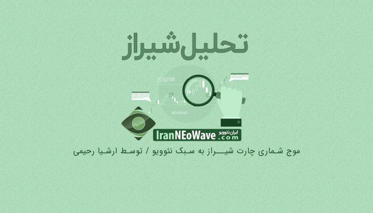 Shiraz-NeoWave-Analysis_Banner-03-compressor