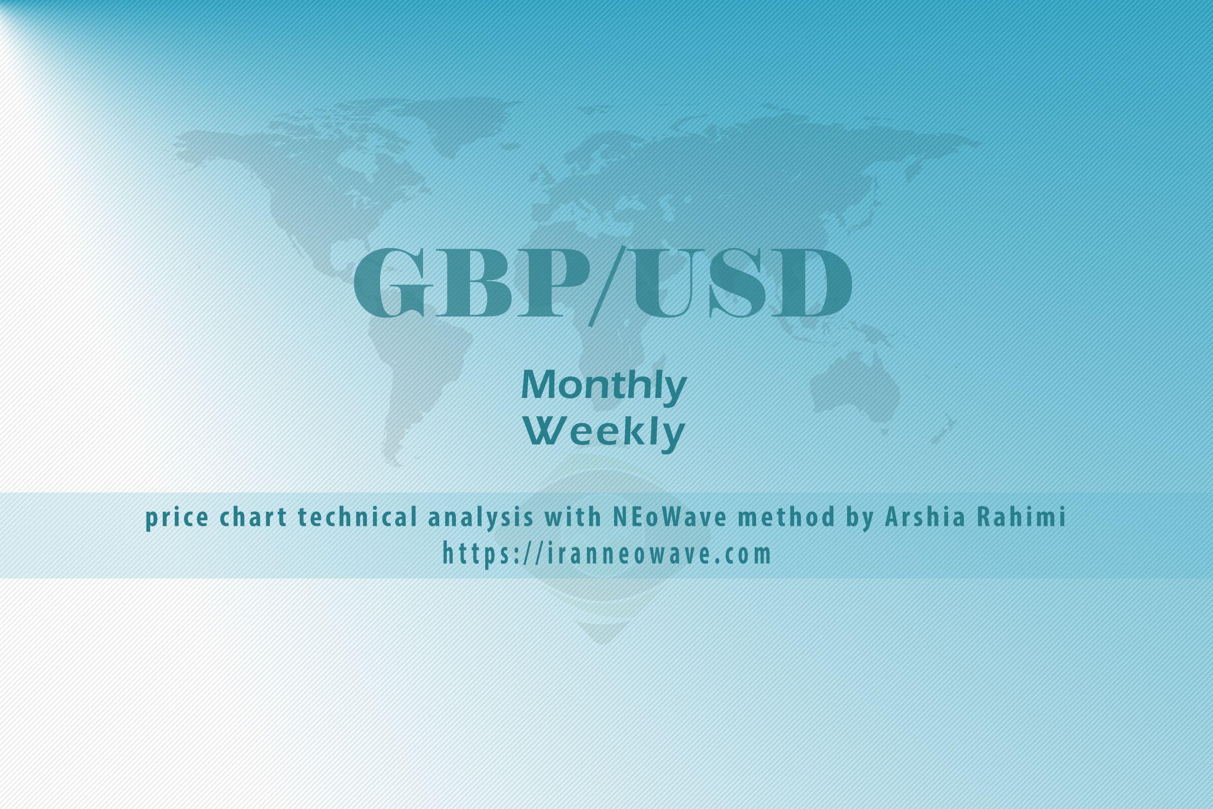 GBPUSD-NeoWave-Analysis-01