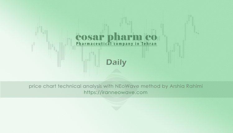 Dekosar-NeoWave-Analysis-Banner-01