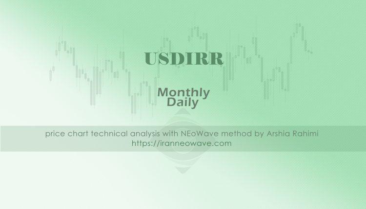 USDIRR-NeoWave-Analysis-Banner-01