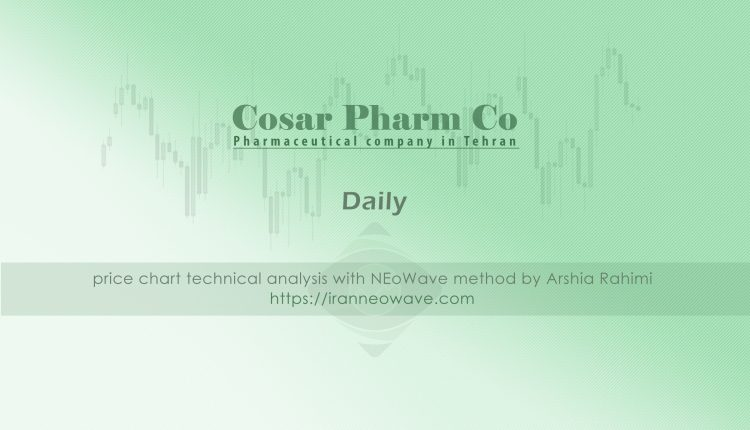 Dekosar-NeoWave-Analysis-Banner-03