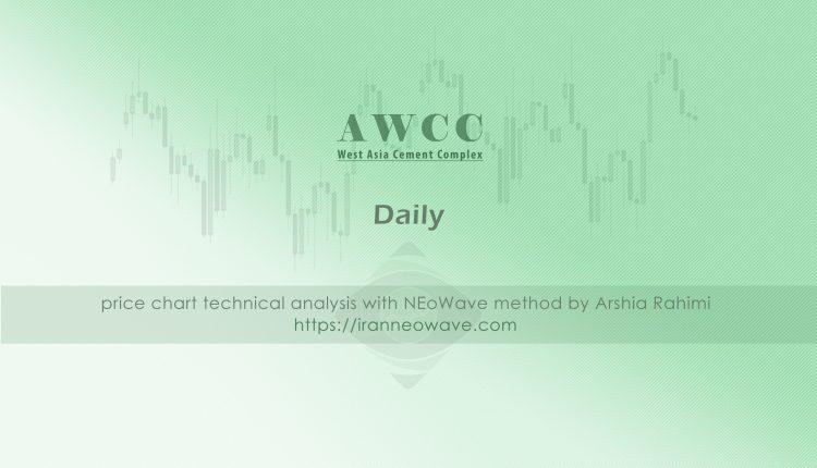 Sejam-NeoWave-Analysis-Banner-01