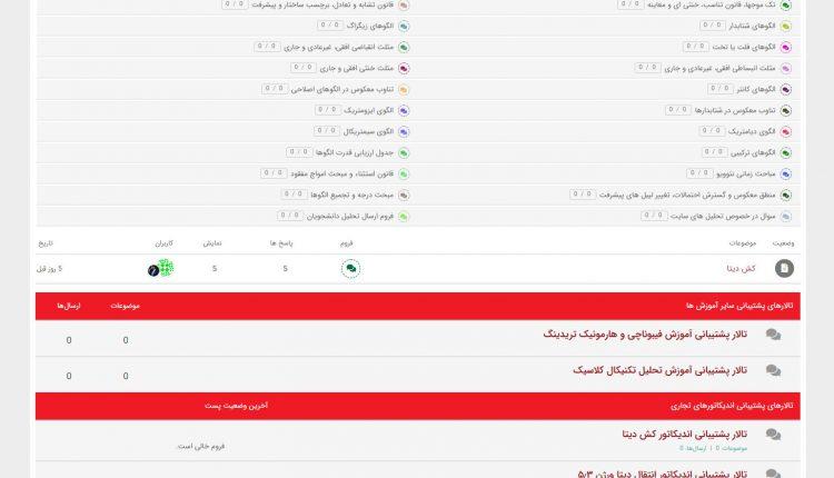Iran NEoWave Support Forum