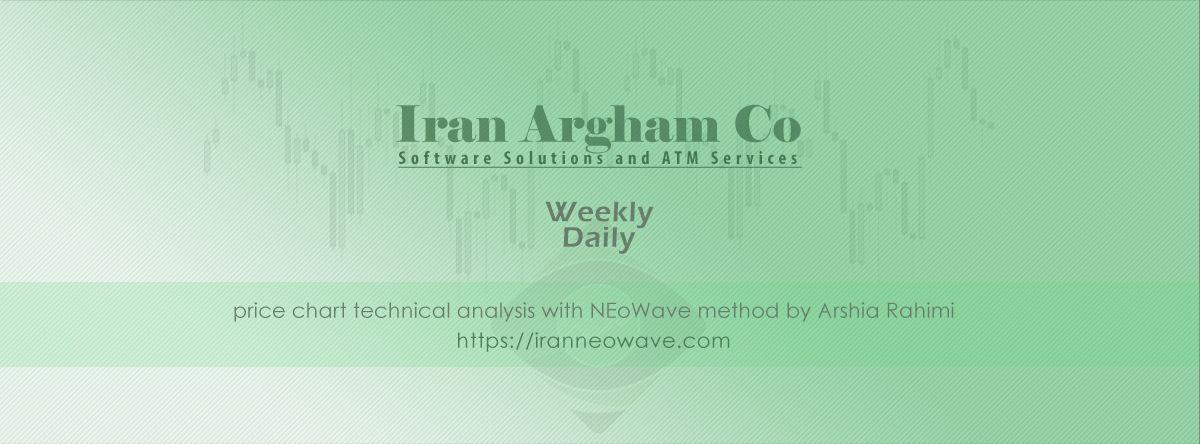 Margham-NeoWave-Analysis_Banner-02