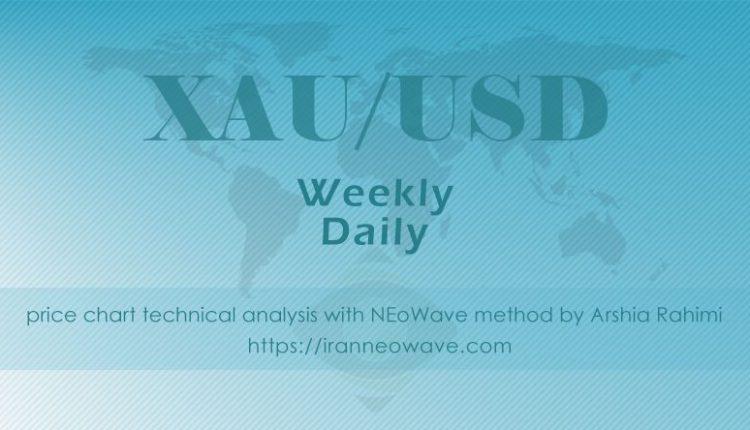 XAUUSD-NeoWave-Analysis-Banner-01