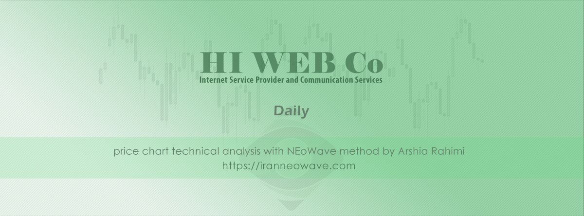 HI-WEB-NeoWave-Analysis-Banner-01