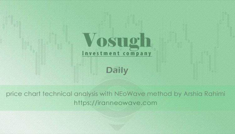 Vosough-NeoWave-Analysis-Banner-01