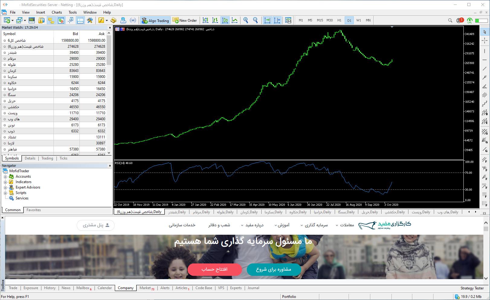 نرم افزار مفیدتریدر | متاتریدر 5 برای بورس ایران
