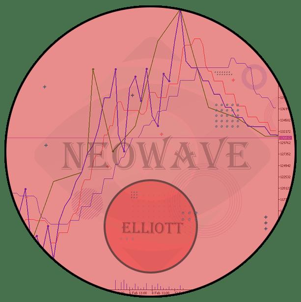تصویر تفاوت نئوویو و الیوت در میزان تکامل در مقاله نئوویو چیست؟